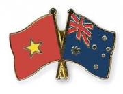 Vietnam visa for Australians - visa to vietnam