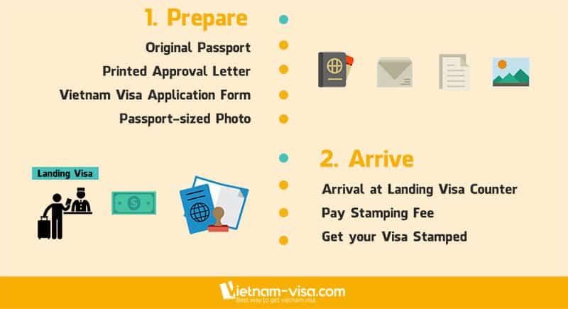 Vietnam-e-visa-800
