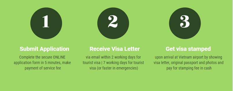 3 steps to get 1-year Vietnam visa on arrival for US citizens