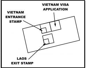 Vietnam Immigration Map for Vietnam visa run