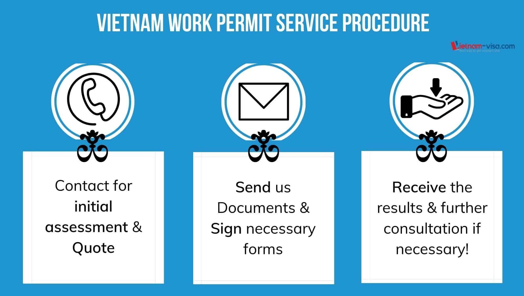 Vietnam work permit service procedure - Vietnam-visa.com